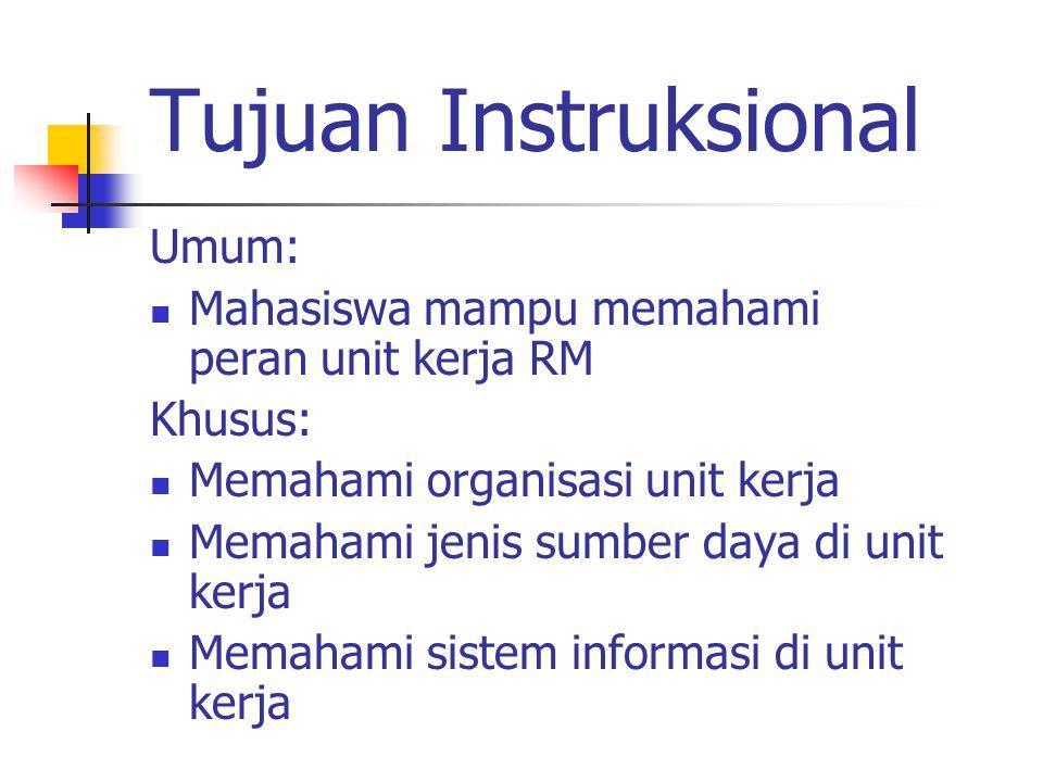 Tujuan Instruksional Umum: Mahasiswa mampu memahami peran unit kerja RM Khusus: Memahami organisasi unit kerja Memahami jenis sumber daya di unit kerja Memahami sistem informasi di unit kerja