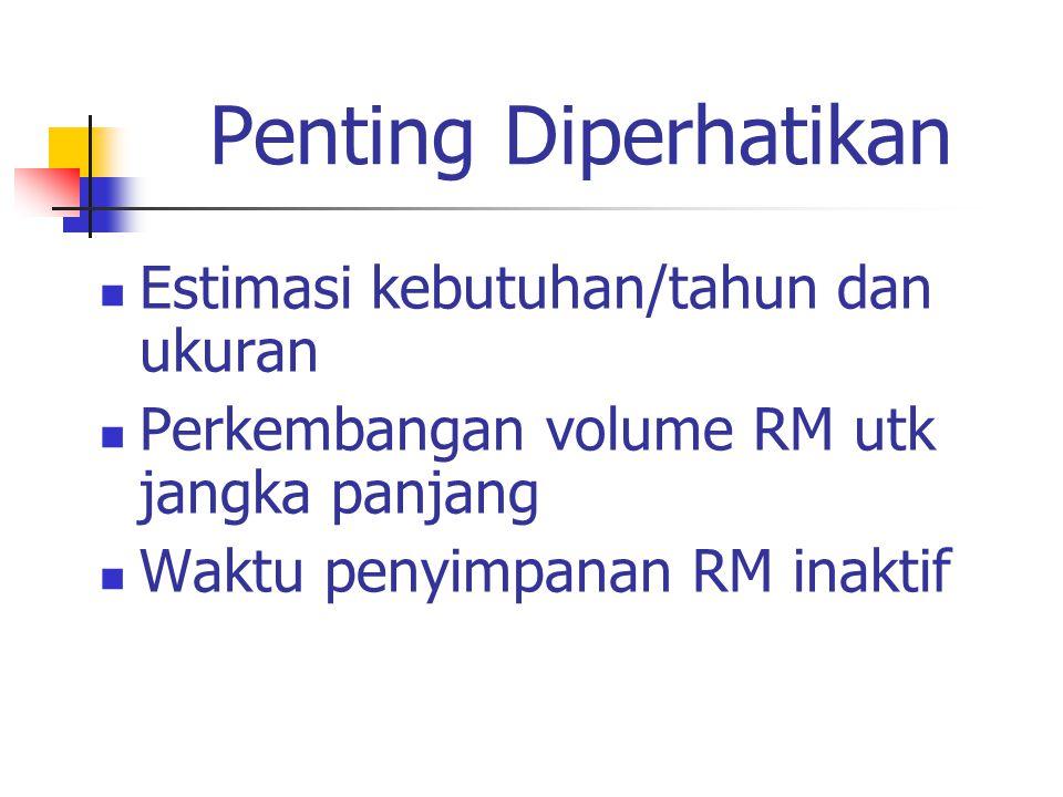 Ruangan Kerja Tipe kegiatan yg akan dilaksanakan Jml pasien keluar (H&M)---vol RM Jenis RM & sistem filing yg diterapkan Jenis peralatan yg digunakan