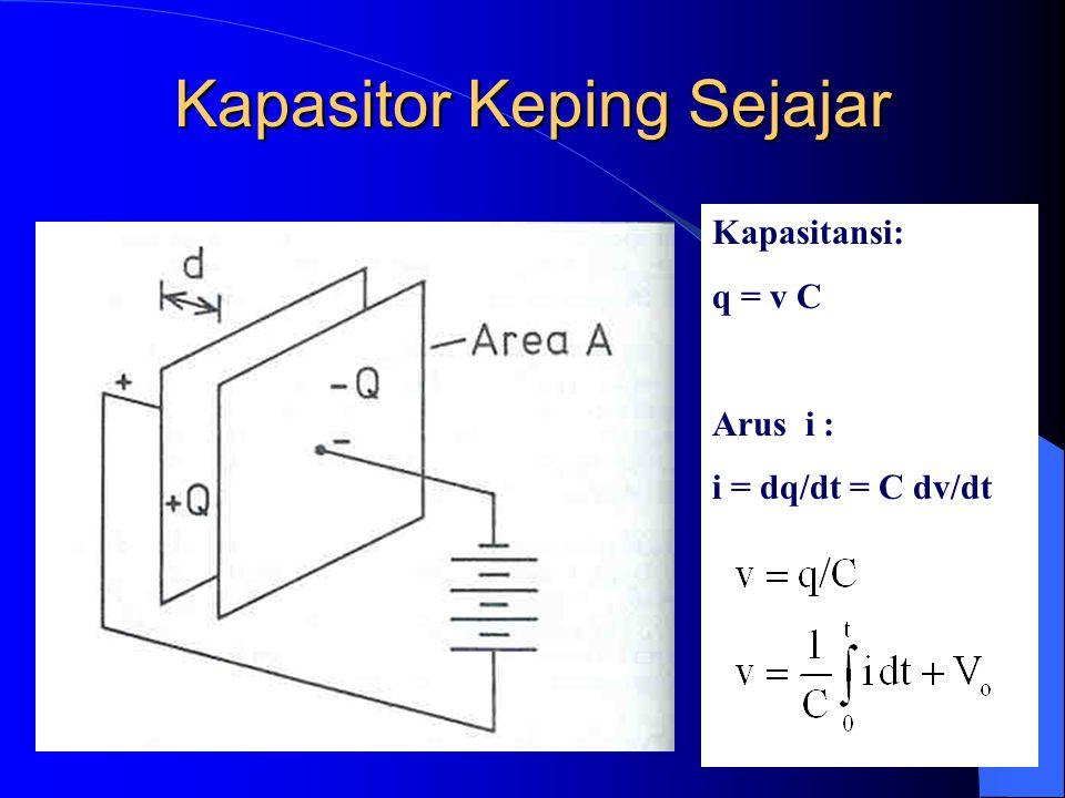 Mengenal Komponen Elektronika 1.Resistor 2.Kapasitor 3.Induktor