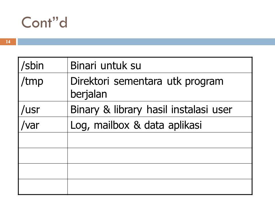 "Cont""d 14 /sbinBinari untuk su /tmpDirektori sementara utk program berjalan /usrBinary & library hasil instalasi user /varLog, mailbox & data aplikasi"