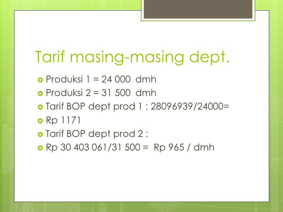 Tarif masing-masing dept.  Produksi 1 = 24 000 dmh  Produksi 2 = 31 500 dmh  Tarif BOP dept prod 1 : 28096939/24000=  Rp 1171  Tarif BOP dept pro