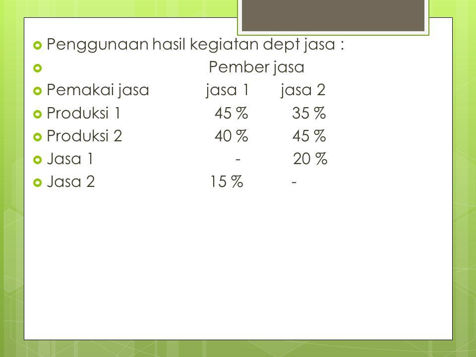  Penggunaan hasil kegiatan dept jasa :  Pember jasa  Pemakai jasa jasa 1 jasa 2  Produksi 1 45 % 35 %  Produksi 2 40 % 45 %  Jasa 1 - 20 %  Jas