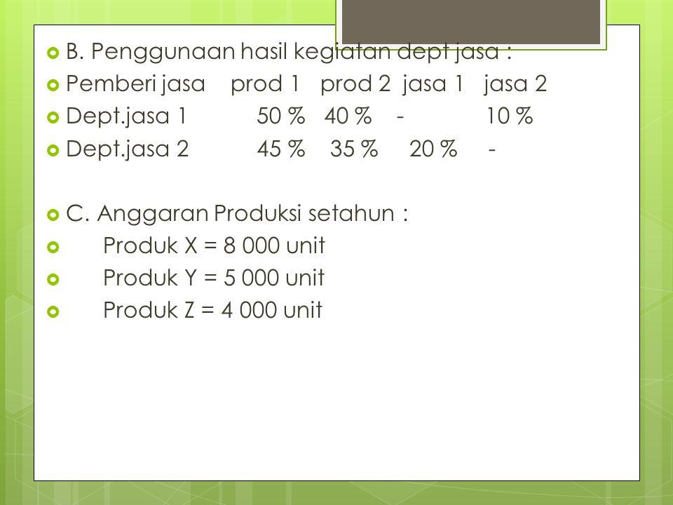 B. Penggunaan hasil kegiatan dept jasa :  Pemberi jasa prod 1 prod 2 jasa 1 jasa 2  Dept.jasa 1 50 % 40 % - 10 %  Dept.jasa 2 45 % 35 % 20 % - 