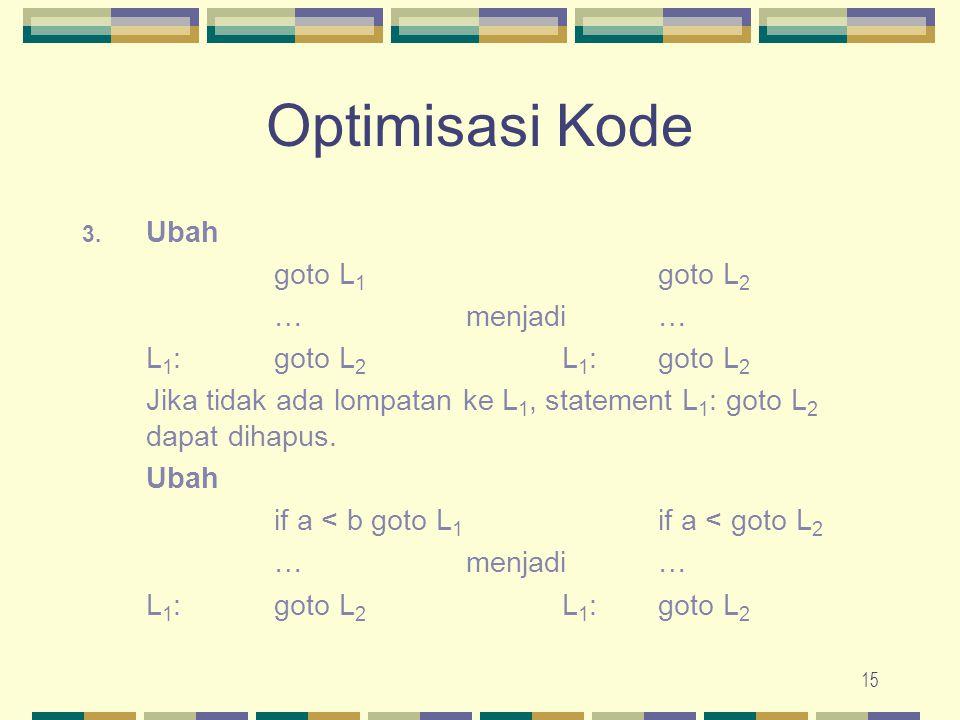 15 Optimisasi Kode 3. Ubah goto L 1 goto L 2 …menjadi… L 1 :goto L 2 Jika tidak ada lompatan ke L 1, statement L 1 : goto L 2 dapat dihapus. Ubah if a