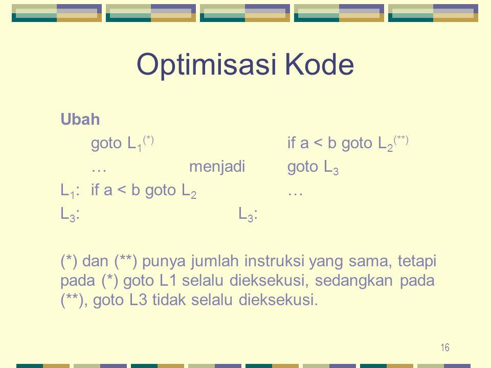 16 Optimisasi Kode Ubah goto L 1 (*) if a < b goto L 2 (**) …menjadigoto L 3 L 1 :if a < b goto L 2 … L 3 :L 3 : (*) dan (**) punya jumlah instruksi y
