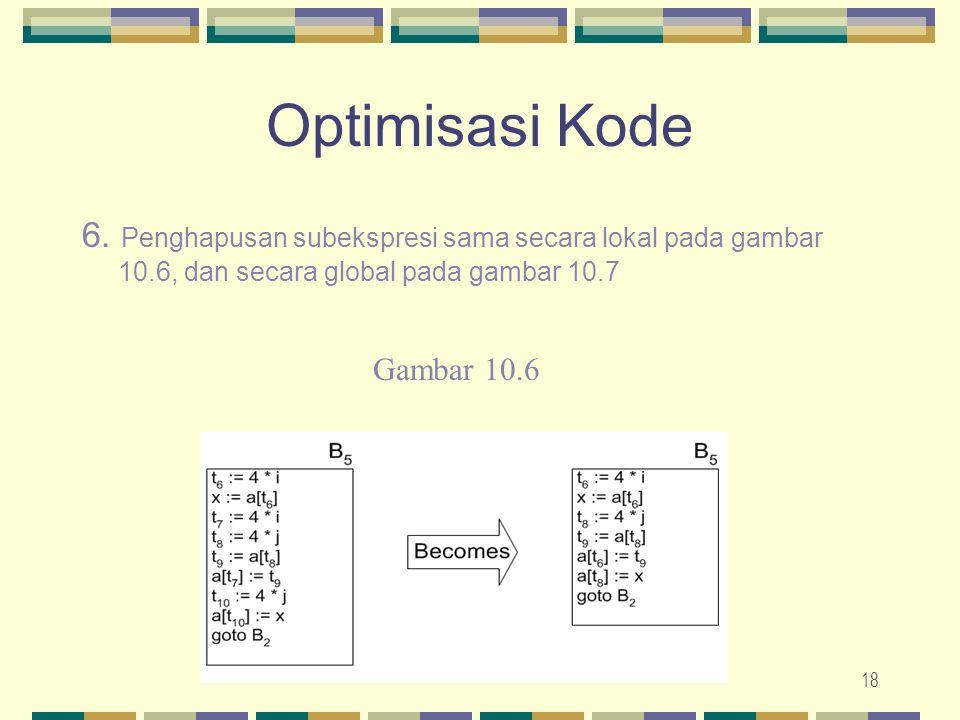 18 Optimisasi Kode 6. Penghapusan subekspresi sama secara lokal pada gambar 10.6, dan secara global pada gambar 10.7 Gambar 10.6