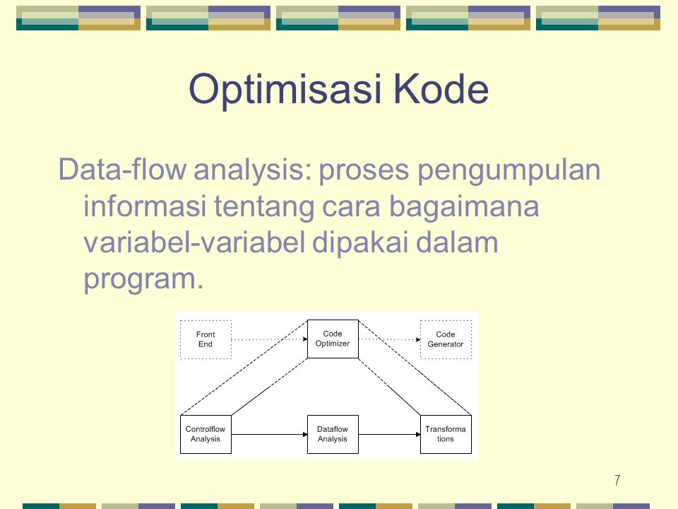 7 Optimisasi Kode Data-flow analysis: proses pengumpulan informasi tentang cara bagaimana variabel-variabel dipakai dalam program.