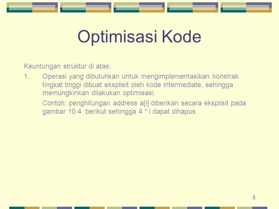 8 Optimisasi Kode Keuntungan struktur di atas: 1.Operasi yang dibutuhkan untuk mengimplementasikan konstrak tingkat tinggi dibuat eksplisit oleh kode