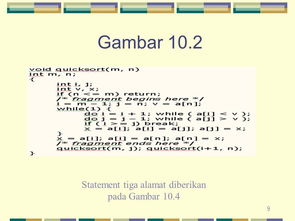 10 Gambar 10.4 Blok dasar dari statement ini pada Gambar 10.5