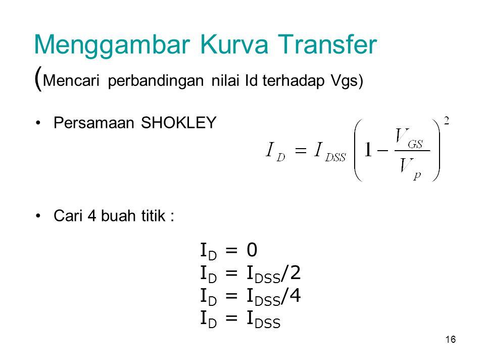16 Menggambar Kurva Transfer ( Mencari perbandingan nilai Id terhadap Vgs) Persamaan SHOKLEY Cari 4 buah titik : I D = 0 I D = I DSS /2 I D = I DSS /4