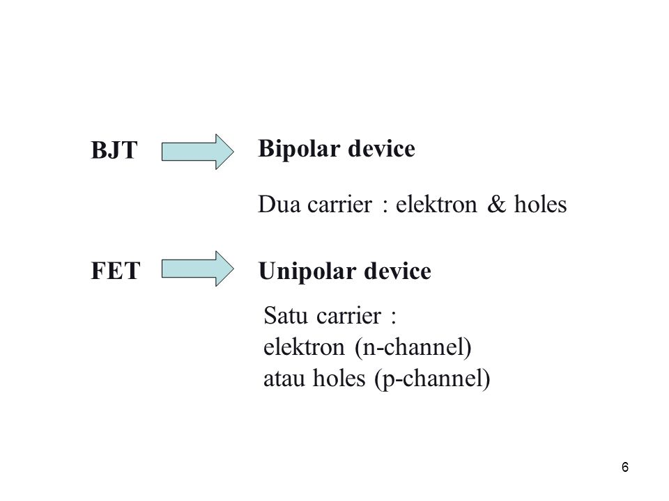 6 Bipolar device BJT FETUnipolar device Dua carrier : elektron & holes Satu carrier : elektron (n-channel) atau holes (p-channel)