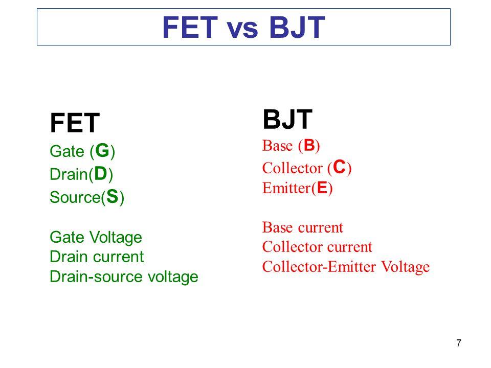 7 FET vs BJT BJT Base ( B ) Collector ( C ) Emitter( E ) Base current Collector current Collector-Emitter Voltage FET Gate ( G ) Drain( D ) Source( S