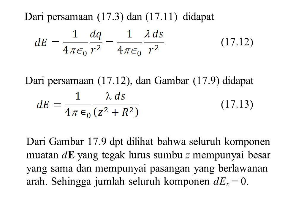 Dari persamaan (17.3) dan (17.11) didapat (17.12) Dari persamaan (17.12), dan Gambar (17.9) didapat Dari Gambar 17.9 dpt dilihat bahwa seluruh kompone