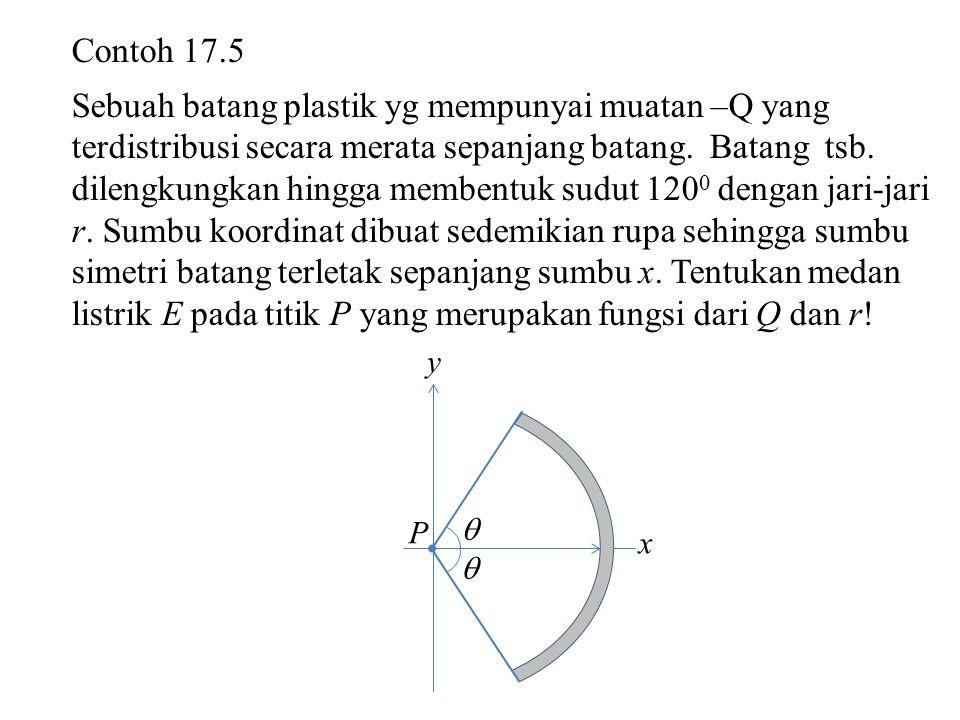 Contoh 17.5 Sebuah batang plastik yg mempunyai muatan –Q yang terdistribusi secara merata sepanjang batang. Batang tsb. dilengkungkan hingga membentuk