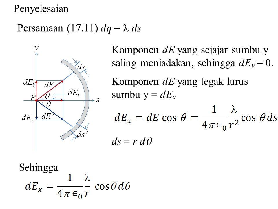 Penyelesaian ds P   dE x dE y dE x y Persamaan (17.11) dq = ds Komponen dE yang sejajar sumbu y saling meniadakan, sehingga dE y = 0. Komponen dE ya