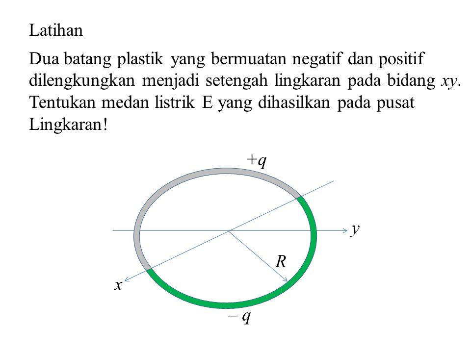 Latihan Dua batang plastik yang bermuatan negatif dan positif dilengkungkan menjadi setengah lingkaran pada bidang xy. Tentukan medan listrik E yang d
