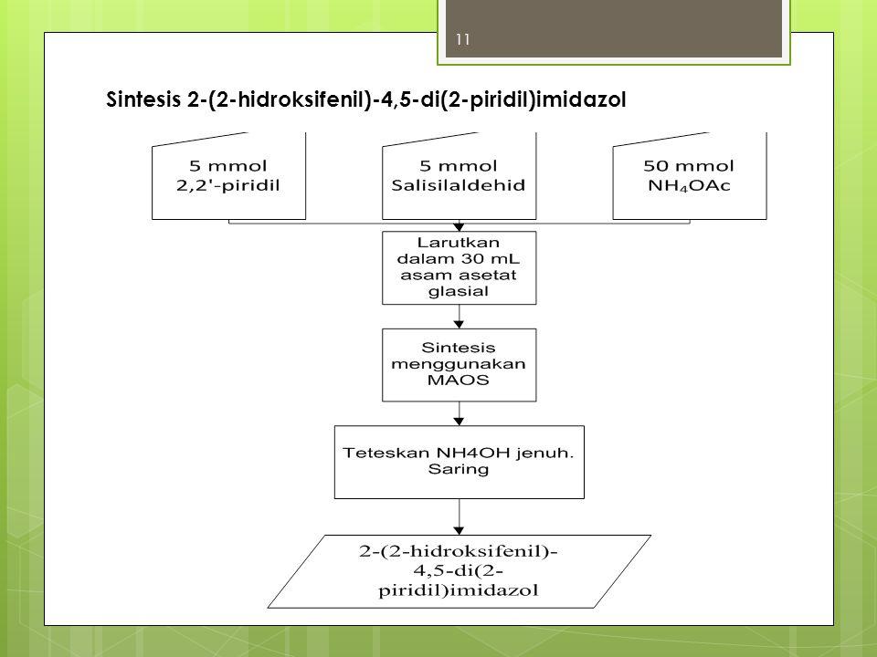 11 Sintesis 2-(2-hidroksifenil)-4,5-di(2-piridil)imidazol