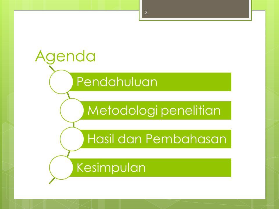 Agenda 2 Pendahuluan Metodologi penelitian Hasil dan Pembahasan Kesimpulan