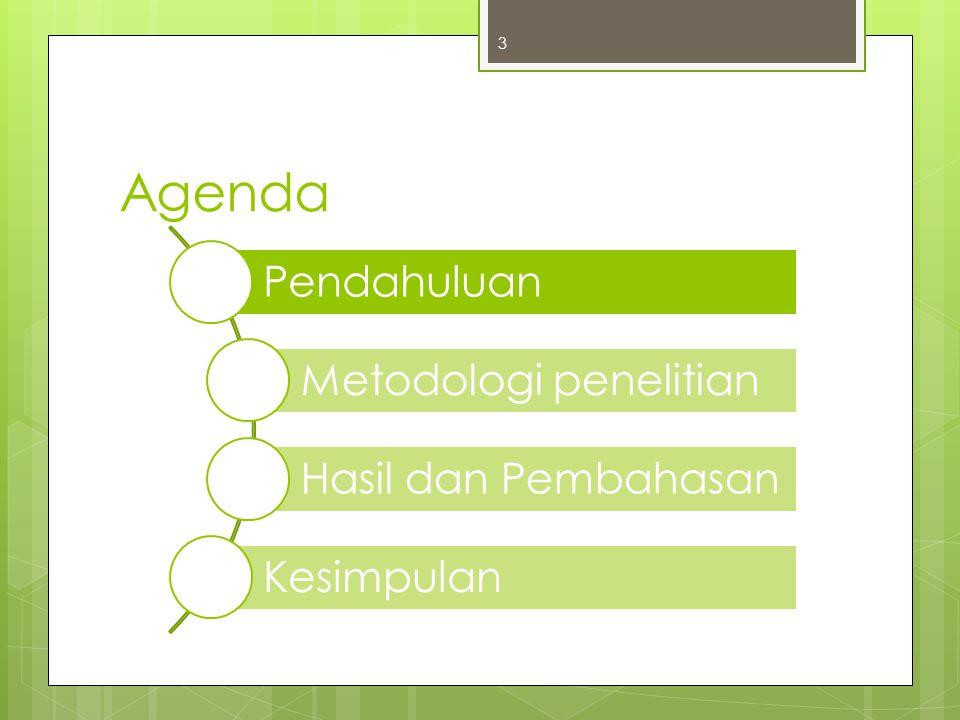 Agenda 3 Pendahuluan Metodologi penelitian Hasil dan Pembahasan Kesimpulan