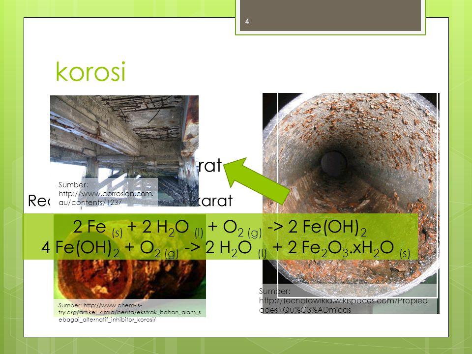 Mengatasi korosi pelapisan 5 Sumber: http://www.ferret.com.au/t/Alloy-Steel/3.aspx Proteksi katodik pasiivity inhibitor Inhibitor organik Inhibitor anorganik