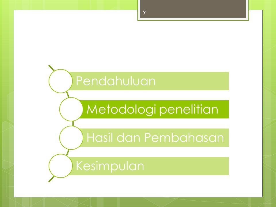 9 Pendahuluan Metodologi penelitian Hasil dan Pembahasan Kesimpulan