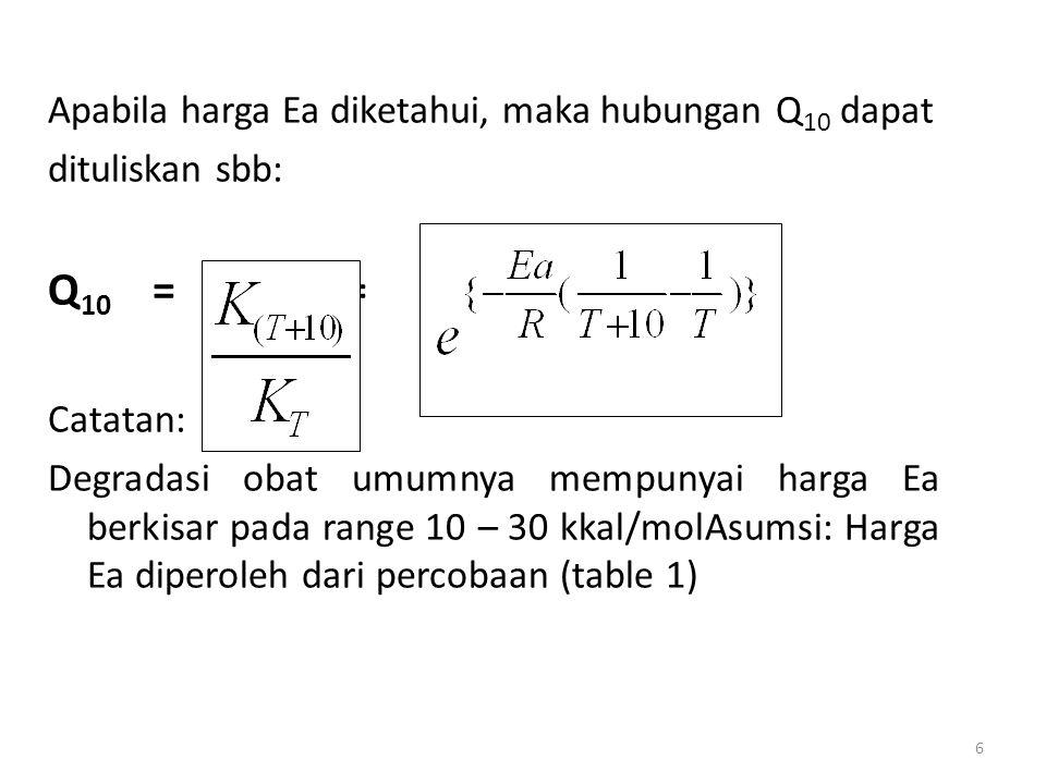 6 Apabila harga Ea diketahui, maka hubungan Q 10 dapat dituliskan sbb: Q 10 = = Catatan: Degradasi obat umumnya mempunyai harga Ea berkisar pada range
