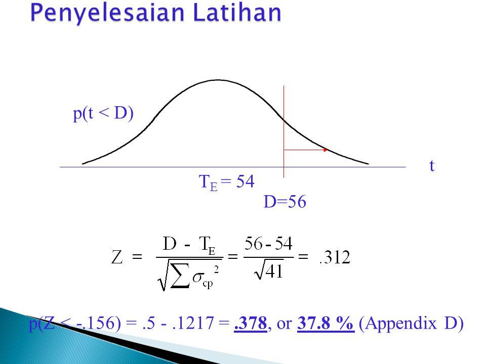 t T E = 54 p(t < D) D=56 p(Z < -.156) =.5 -.1217 =.378, or 37.8 % (Appendix D)