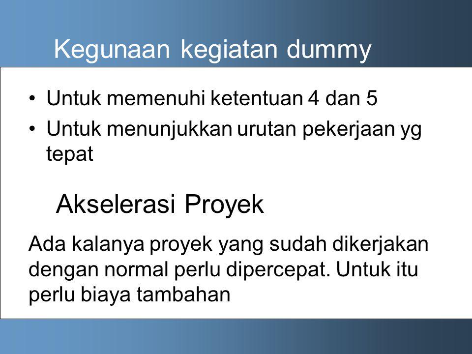 Kegunaan kegiatan dummy Untuk memenuhi ketentuan 4 dan 5 Untuk menunjukkan urutan pekerjaan yg tepat Akselerasi Proyek Ada kalanya proyek yang sudah dikerjakan dengan normal perlu dipercepat.