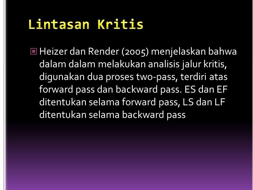 Heizer dan Render (2005) menjelaskan bahwa dalam dalam melakukan analisis jalur kritis, digunakan dua proses two-pass, terdiri atas forward pass dan b