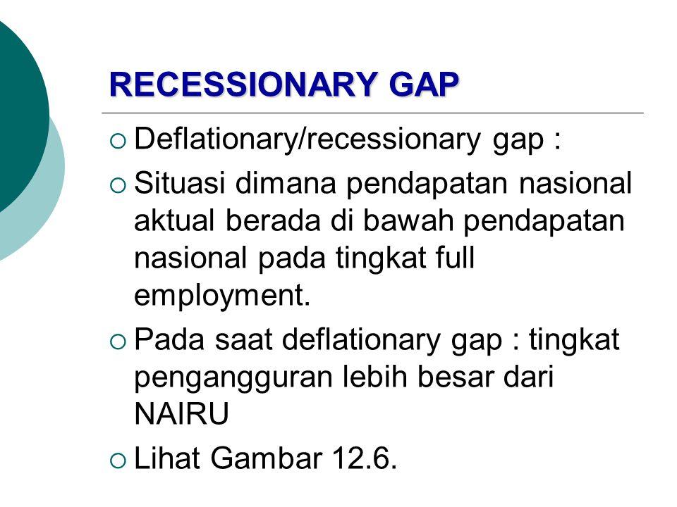 RECESSIONARY GAP  Deflationary/recessionary gap :  Situasi dimana pendapatan nasional aktual berada di bawah pendapatan nasional pada tingkat full e