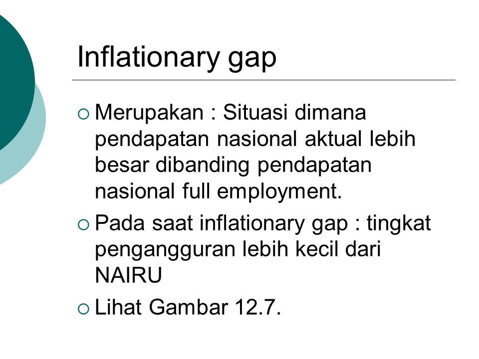  Merupakan : Situasi dimana pendapatan nasional aktual lebih besar dibanding pendapatan nasional full employment.  Pada saat inflationary gap : ting