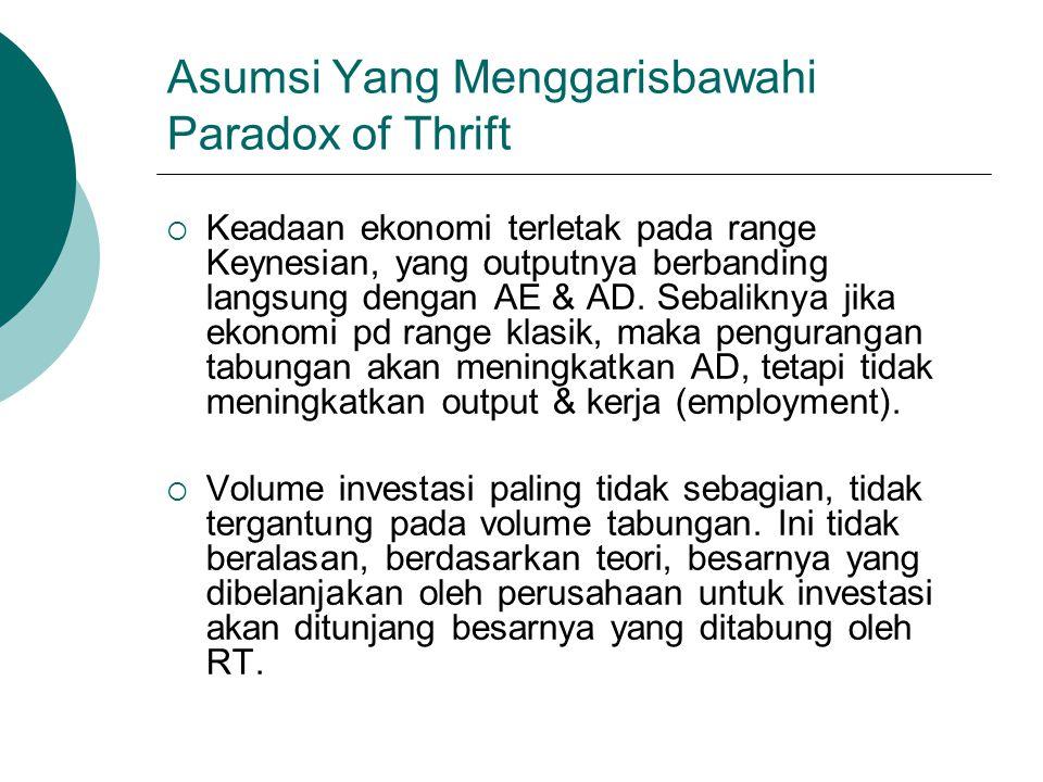 Asumsi Yang Menggarisbawahi Paradox of Thrift  Keadaan ekonomi terletak pada range Keynesian, yang outputnya berbanding langsung dengan AE & AD. Seba