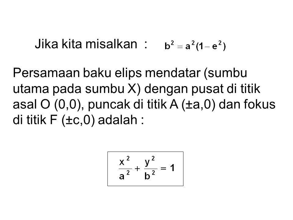 Jika kita misalkan : Persamaan baku elips mendatar (sumbu utama pada sumbu X) dengan pusat di titik asal O (0,0), puncak di titik A (±a,0) dan fokus di titik F (±c,0) adalah :