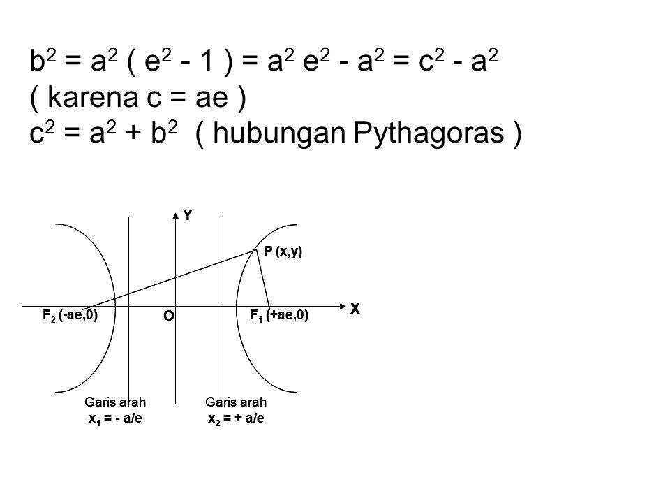 X Y O P (x,y) F 2 (-ae,0)F 1 (+ae,0) Garis arah x 1 = - a/e Garis arah x 2 = + a/e X Y O P (x,y) F 2 (-ae,0)F 1 (+ae,0) Garis arah x 1 = - a/e Garis arah x 2 = + a/e X Y O P (x,y) F 2 (-ae,0)F 1 (+ae,0) Garis arah x 1 = - a/e Garis arah x 2 = + a/e b 2 = a 2 ( e 2 - 1 ) = a 2 e 2 - a 2 = c 2 - a 2 ( karena c = ae ) c 2 = a 2 + b 2 ( hubungan Pythagoras )