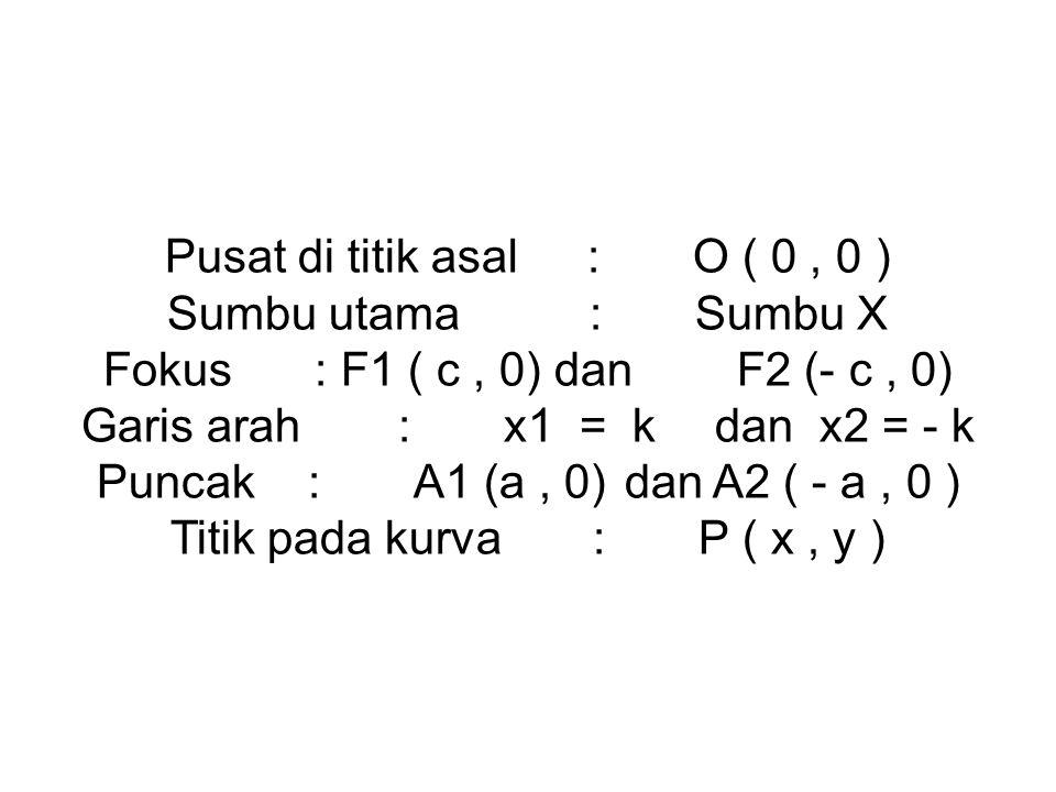 Pusat di titik asal:O ( 0, 0 ) Sumbu utama:Sumbu X Fokus : F1 ( c, 0) danF2 (- c, 0) Garis arah:x1 = kdanx2 = - k Puncak:A1 (a, 0)dan A2 ( - a, 0 ) Titik pada kurva:P ( x, y )