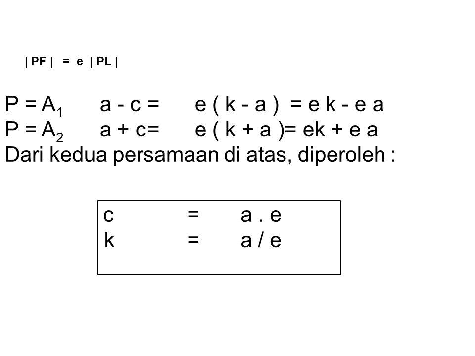 P = A 1 a - c=e ( k - a )= e k - e a P = A 2 a + c=e ( k + a )= ek + e a Dari kedua persamaan di atas, diperoleh : c=a.