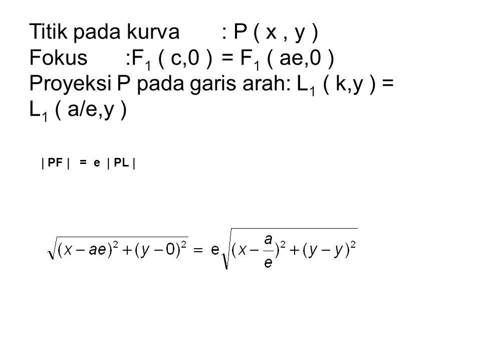 Titik pada kurva: P ( x, y ) Fokus:F 1 ( c,0 )= F 1 ( ae,0 ) Proyeksi P pada garis arah: L 1 ( k,y ) = L 1 ( a/e,y ) | PF | = e | PL |