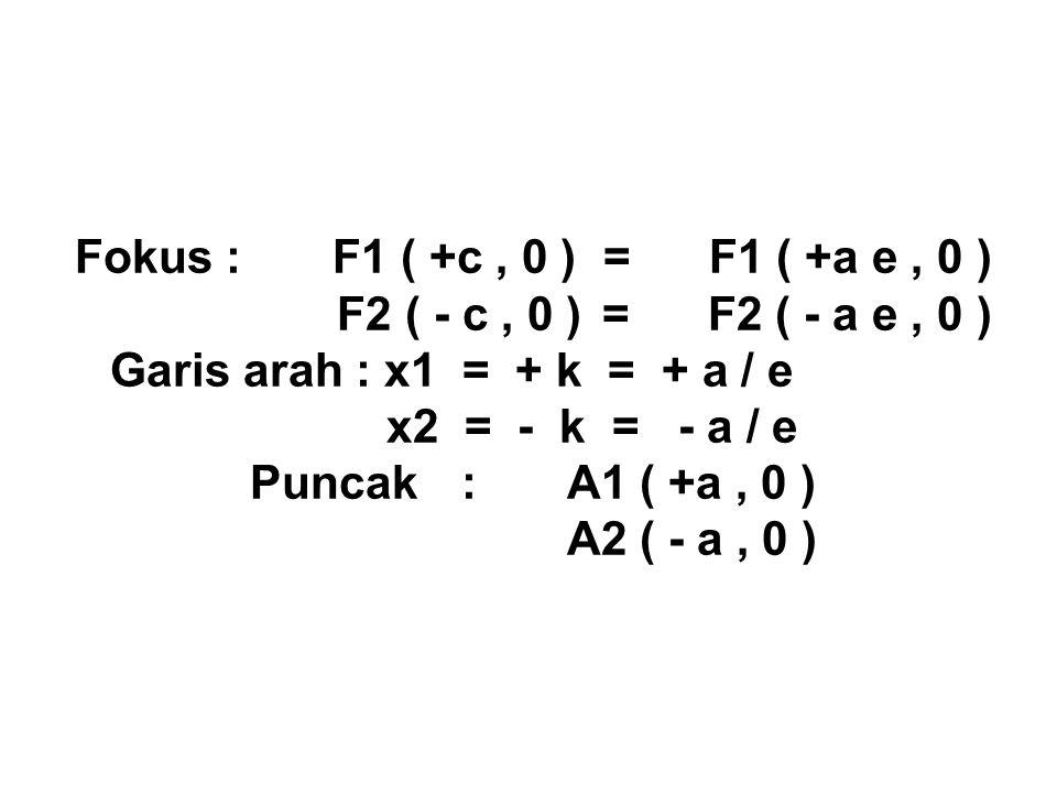 Fokus : F1 ( +c, 0 )=F1 ( +a e, 0 ) F2 ( - c, 0 )=F2 ( - a e, 0 ) Garis arah : x1 = + k = + a / e x2 = - k = - a / e Puncak:A1 ( +a, 0 ) A2 ( - a, 0 )