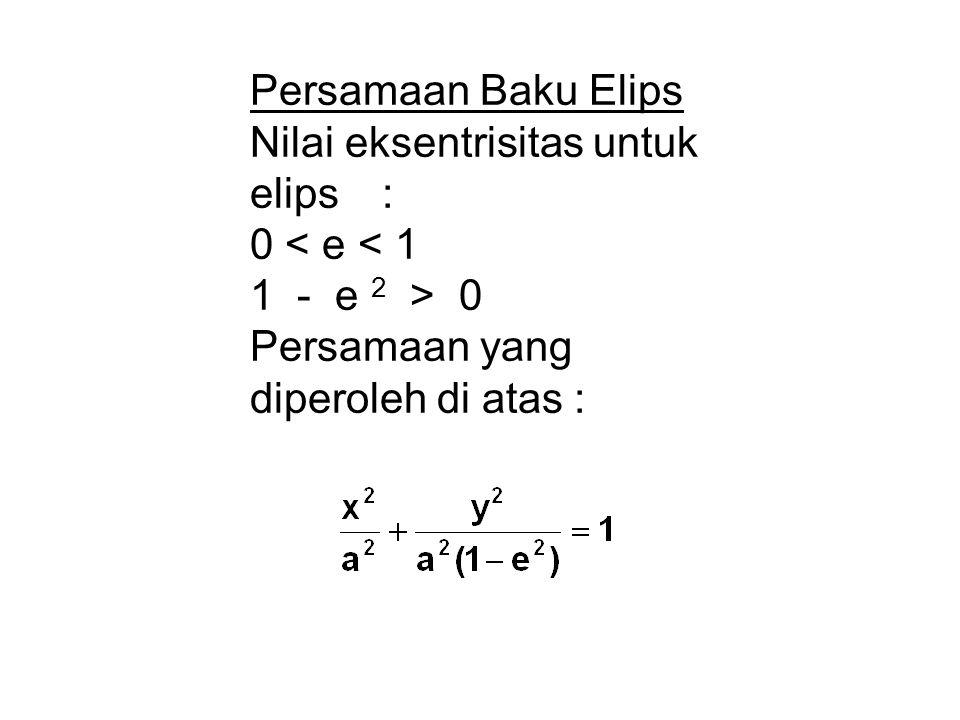 Persamaan Baku Elips Nilai eksentrisitas untuk elips : 0 < e < 1 1 - e 2 > 0 Persamaan yang diperoleh di atas :
