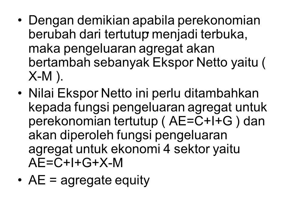 .. Dengan demikian apabila perekonomian berubah dari tertutup menjadi terbuka, maka pengeluaran agregat akan bertambah sebanyak Ekspor Netto yaitu ( X