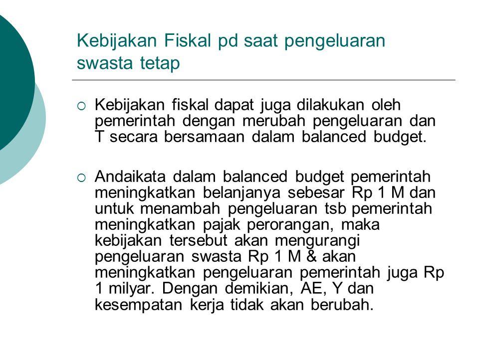 Kebijakan Fiskal pd saat pengeluaran swasta tetap  Kebijakan fiskal dapat juga dilakukan oleh pemerintah dengan merubah pengeluaran dan T secara bers