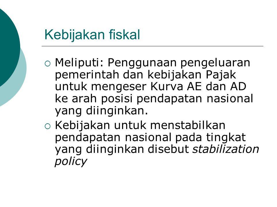 Kebijakan fiskal  Meliputi: Penggunaan pengeluaran pemerintah dan kebijakan Pajak untuk mengeser Kurva AE dan AD ke arah posisi pendapatan nasional y