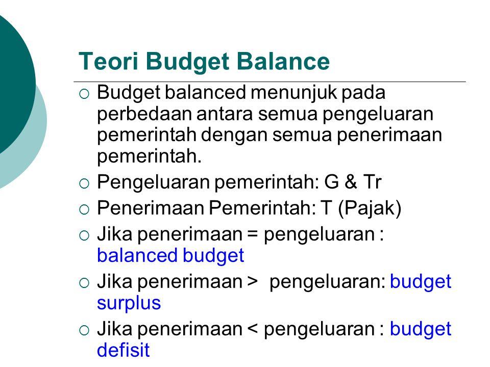 Teori Budget Balance  Budget balanced menunjuk pada perbedaan antara semua pengeluaran pemerintah dengan semua penerimaan pemerintah.  Pengeluaran p