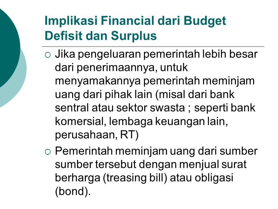 Implikasi Financial dari Budget Defisit dan Surplus  Jika pengeluaran pemerintah lebih besar dari penerimaannya, untuk menyamakannya pemerintah memin