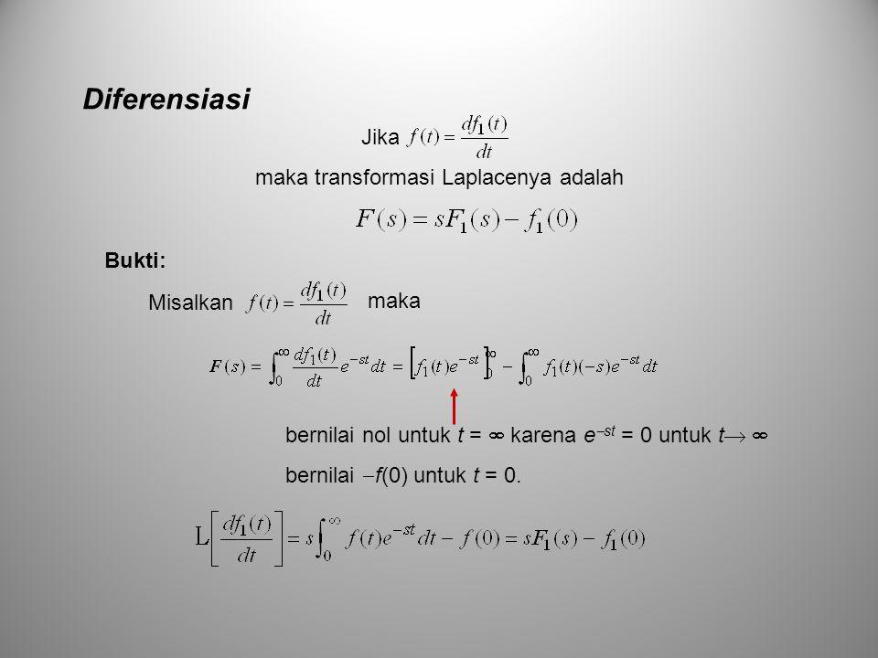 Diferensiasi Misalkan maka bernilai nol untuk t =  karena e  st = 0 untuk t   bernilai  f(0) untuk t = 0. Jika maka transformasi Laplacenya adala