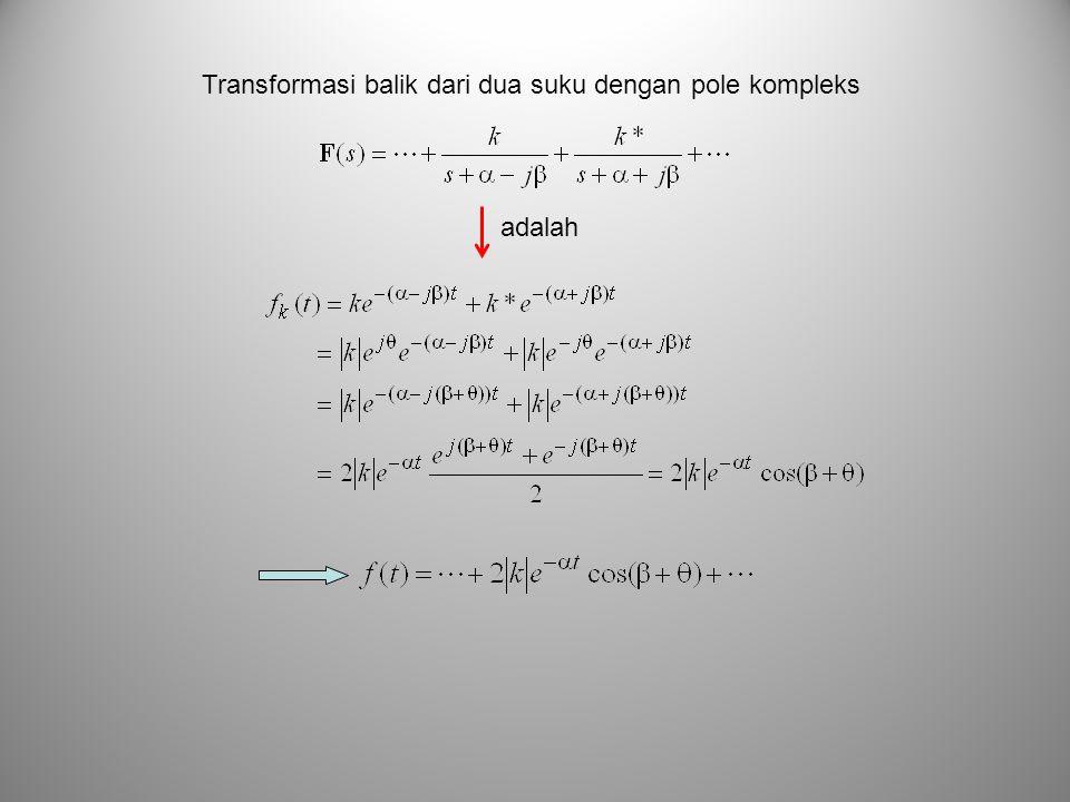 Transformasi balik dari dua suku dengan pole kompleks adalah