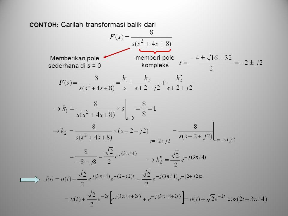 CONTOH: Carilah transformasi balik dari Memberikan pole sederhana di s = 0 memberi pole kompleks