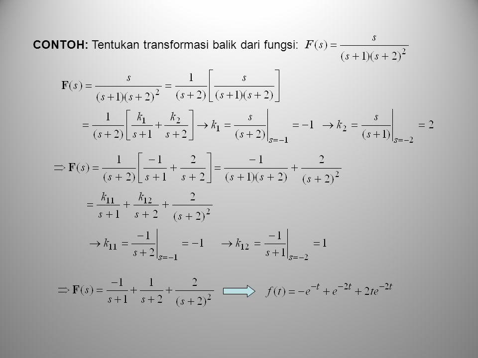 CONTOH: Tentukan transformasi balik dari fungsi: