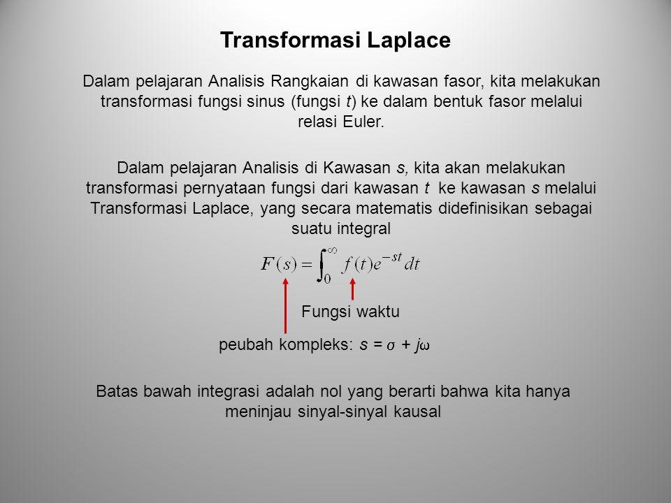Dalam pelajaran Analisis di Kawasan s, kita akan melakukan transformasi pernyataan fungsi dari kawasan t ke kawasan s melalui Transformasi Laplace, ya