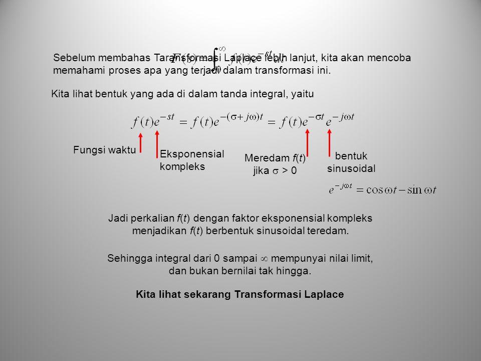 Sebelum membahas Taransformasi Laplace lebih lanjut, kita akan mencoba memahami proses apa yang terjadi dalam transformasi ini. Kita lihat bentuk yang